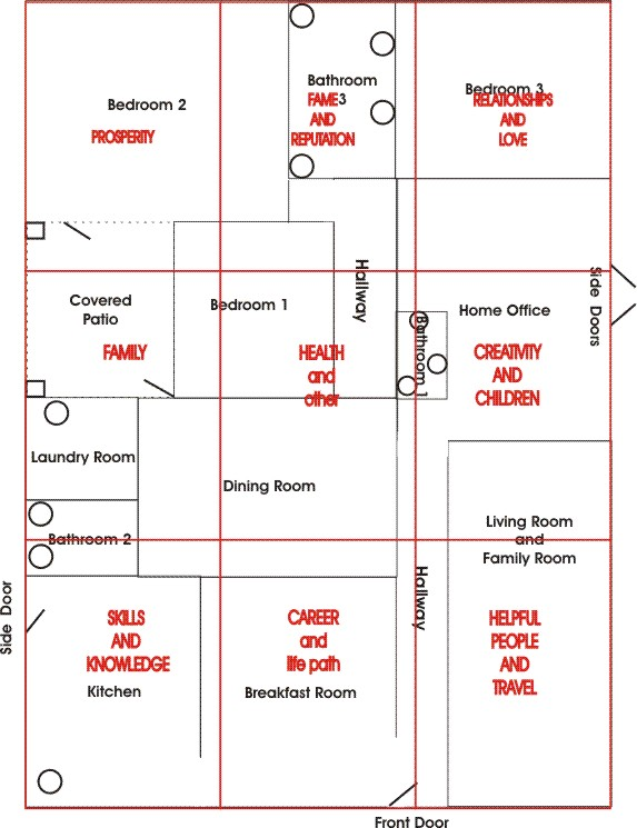 Placing The Feng Shui Bagua Over A Floor Plan Los