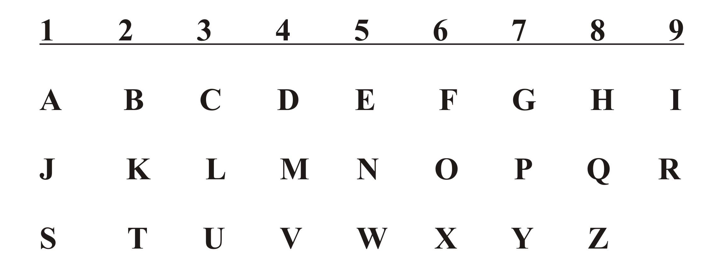 Numerology chart alphabet seventh life path greek alphabet in